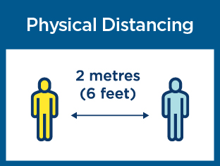 Title: Physical Distancing. Caption: Watch your distance. Image of two bodies 2 metres or 6 feet apart