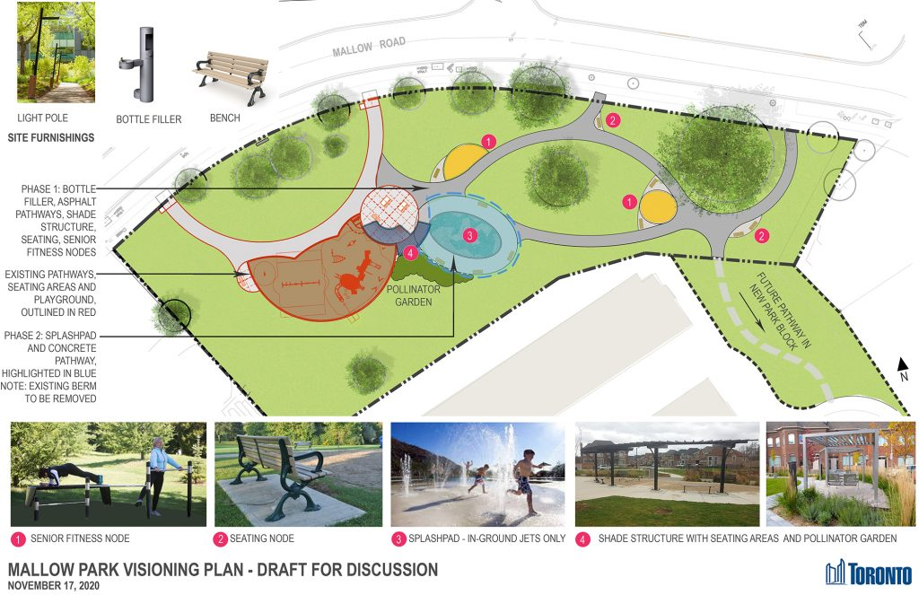 the visioning concept plan for the Mallow Park improvements project, which may include outdoor senior fitness equipment, seating areas, a splash pad with in-ground jets, and a shade structure with seating areas and a pollinator garden. Other features may include new light pole and a water bottle filler.
