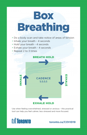 How to perform box breathing