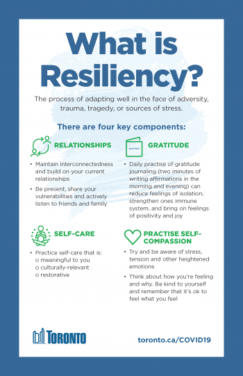 Poster that describes what resiliency is