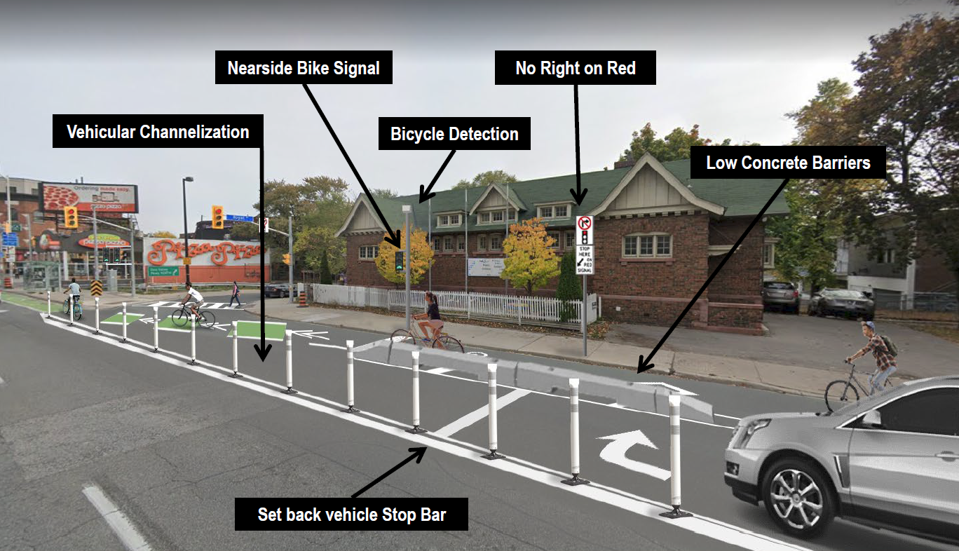 Artist rendering of the proposed changes at the Danforth Avenue and Royal Drive intersection including the new bicycle signal and cycle track.