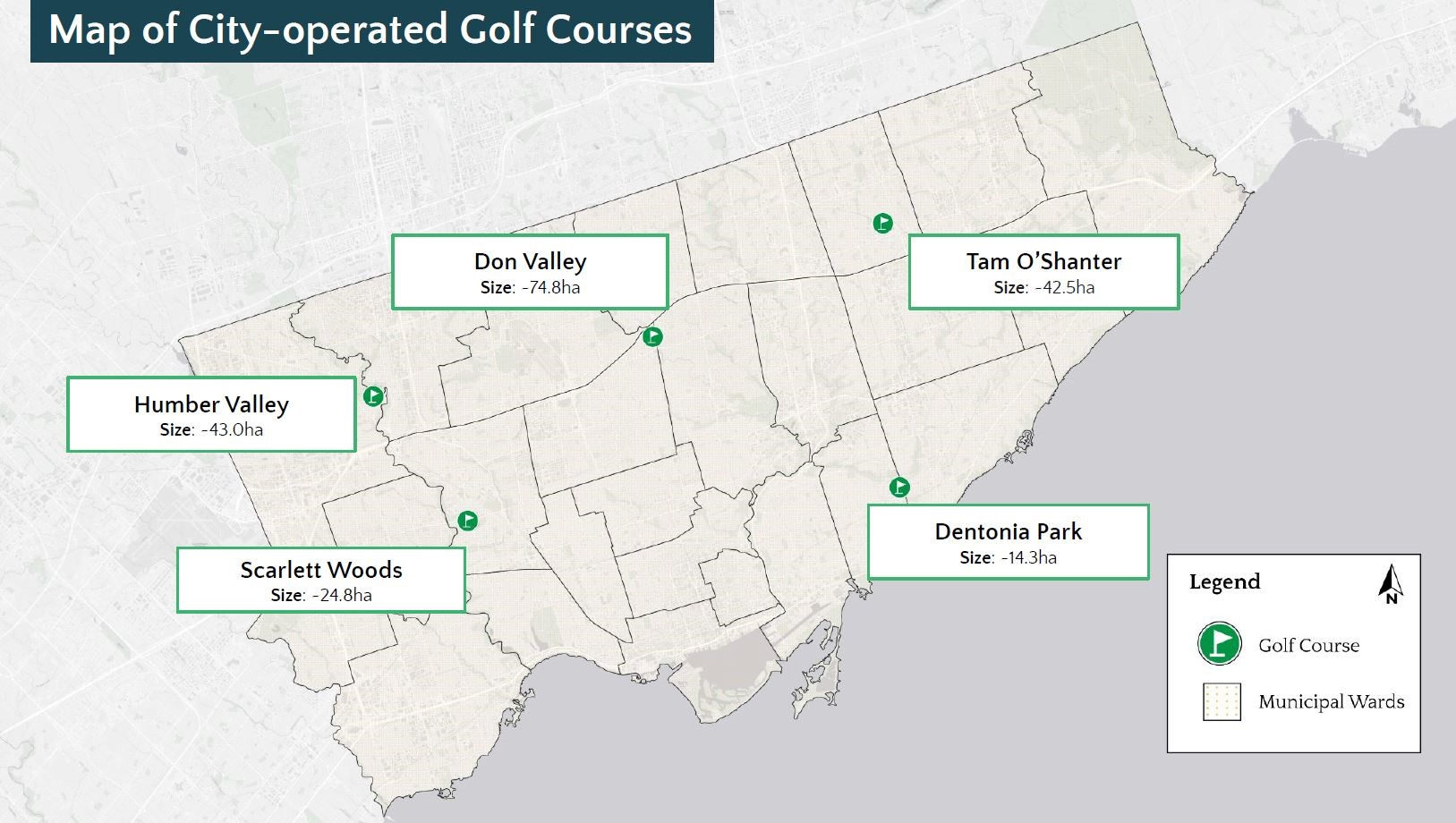 A map of Toronto which shows the five city-operated golf courses and their size. Each location is marked by a green circle and is organized as a grid by municipal ward. Locations from east to west include Tam O'Shanter (42.5ha), Dentonia Park (14.5ha), Don Valley (74.8ha), Scarlett Woods (24.8ha) and Humber Valley (43.0ha).