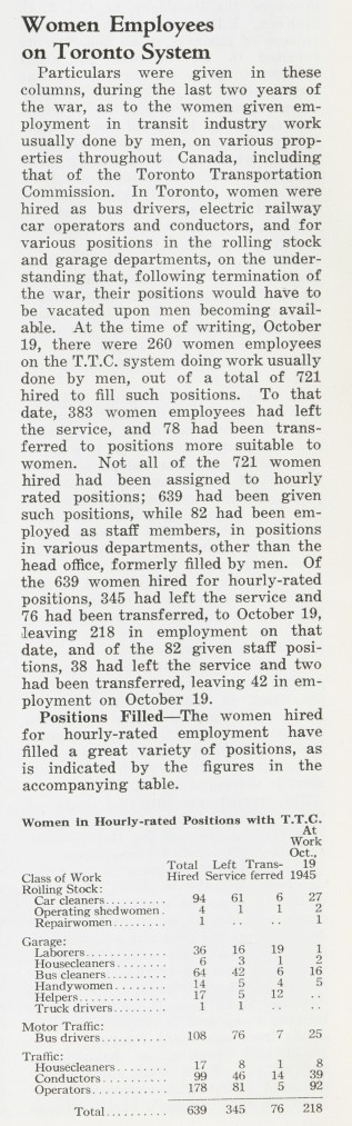 Brief article about the total number of female employees hired at the TTC during WW2