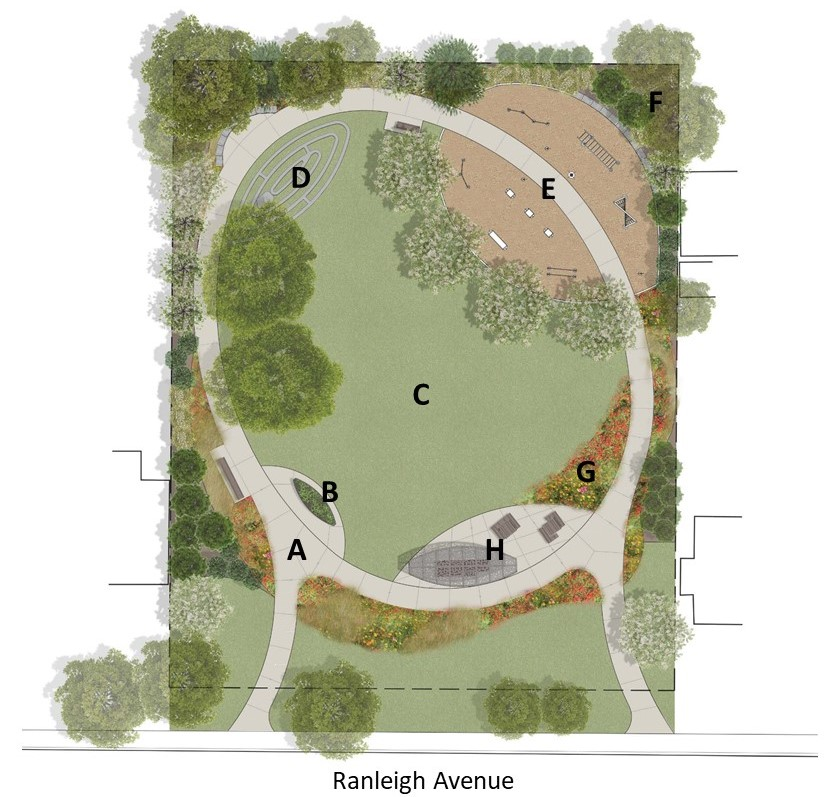 A rendering of the final park design for 100 Ranleigh Avenue. The new park will have two entrances with a concrete path that connects and forms a loop around the perimeter of the park. The north-east corner of the park will have a fitness area and solar-powered lamp post. Just beside it at the north-west corner is a flagstone labyrinth. The middle of the park is open lawn space. Along the pathway on the south-east corner are perennial planting beds and a seating area. The south-west corner has a raised garden bed. Medium-sized trees surround the park. All these areas are lettered, and described following this image.