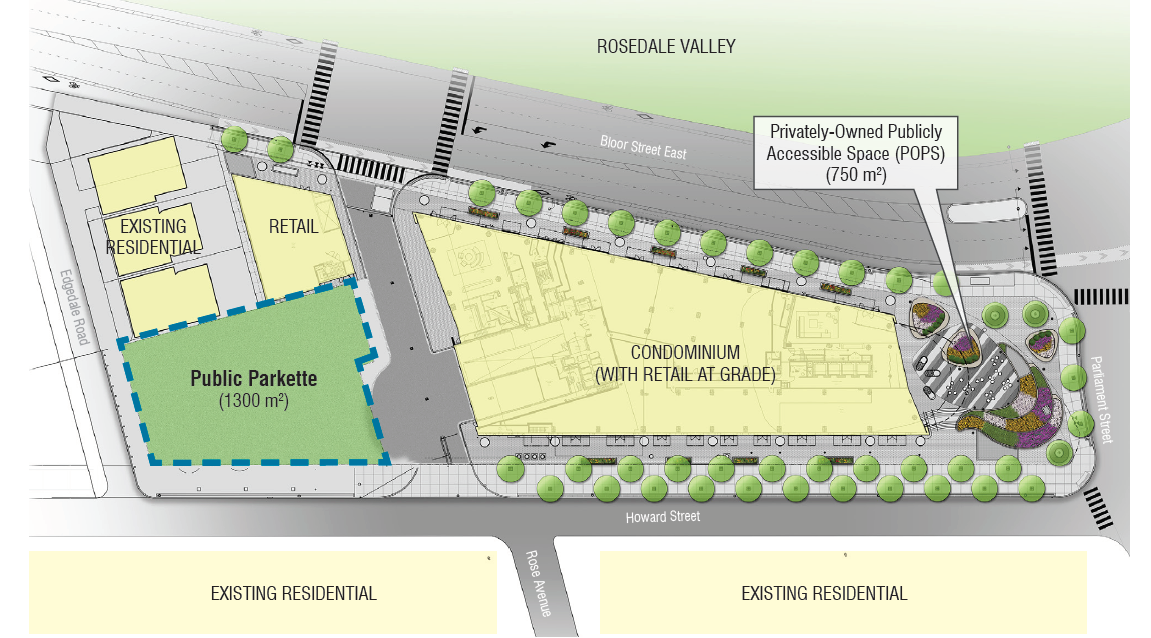 This plan shows the 1,305m2 park with the surrounding existing uses and proximity to the new development at Bloor and Parliament. The plan also shows a privately owned public space on the east side of this development, adjacent the intersection.