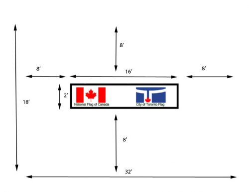 Diagram of the clearance space needed at the base of two flagpoles that are placed next to each other