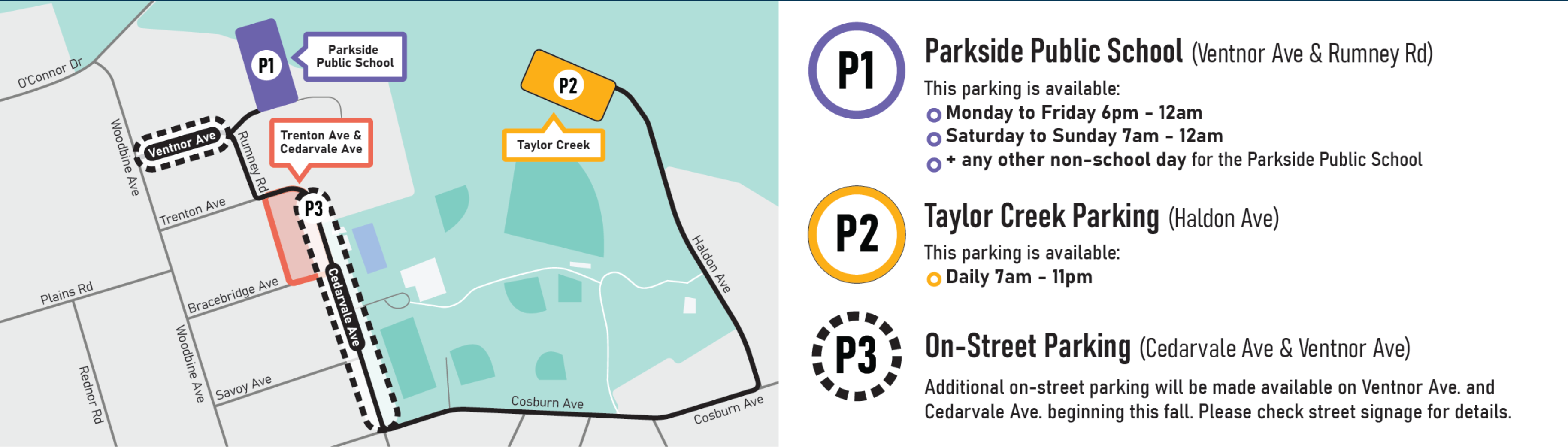 A graph showing a map of the Trenton and Cedarvale site and the alternative parking options at Parkside Public School, Taylor Creek Park, and on-street parking on Ventnor Ave. and Cedar Ave (starting this fall)