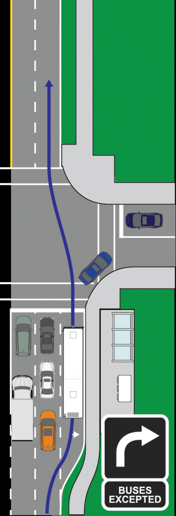 A queue jump lane allows buses to manoeuvre around an extended through-traffic queue, load/unload passengers and proceed ahead of the general traffic queue.