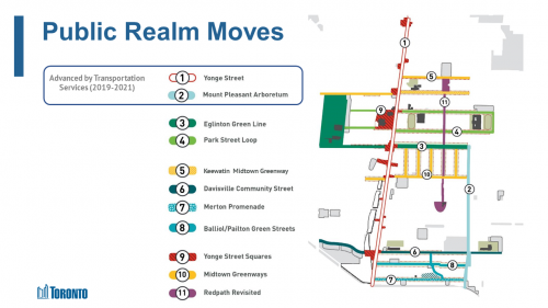 An image showing a map and a list of the eleven Midtown Public Realm Moves. The Yonge Street and Mount Pleasant Arboretum are highlighted as being advanced by Transportation Services, and the remaining nine will be led by City Planning.